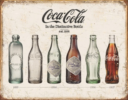 TSN1839 Tin Sign - Coke Bottle Evolution